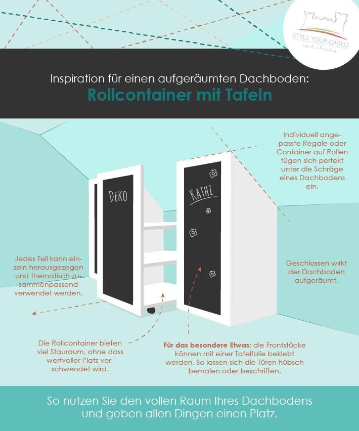 Beautiful Dachgeschoss Ausbauen Tolle Idee Wie Sie Den Platz Nutzen ...